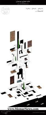 اعلام نتایج و نمایش آثار برتر پانزدهمین دوره مسابقه معماری میرمیران با موضوع «طراحی فضای سکونت و زندگی»