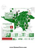 حضور آنلاین در چهارمین وبینار «شهر برای شهروند»